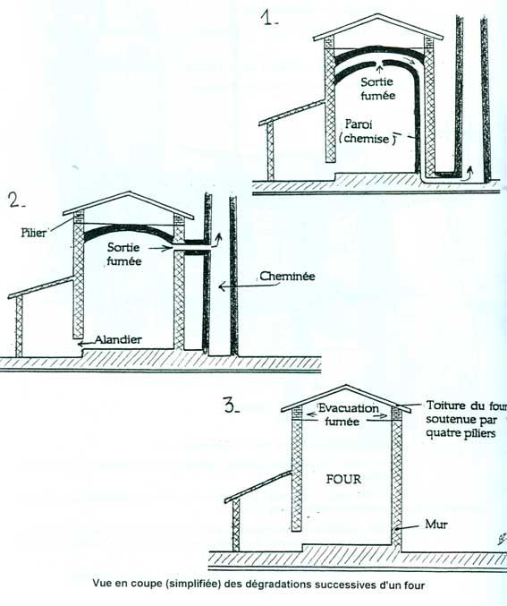 Plan de cheminée en brique